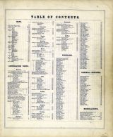 Table Of Contents, Genesee County 1876